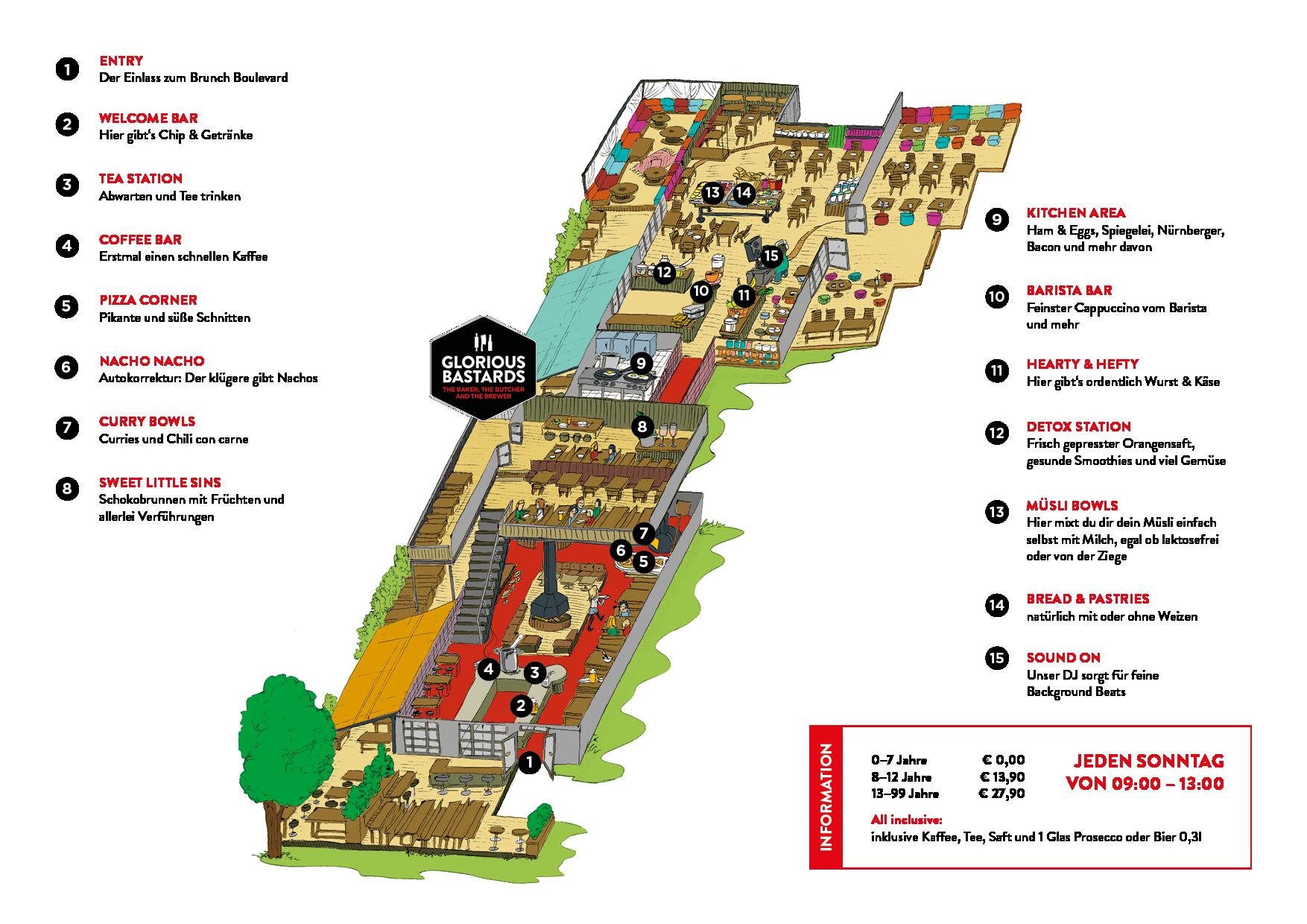 GB-IBK_Brunchmap_2020